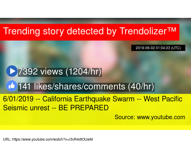 6/01/2019 -- California Earthquake Swarm -- West Pacific