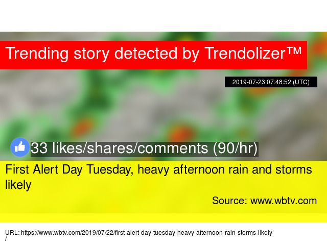 First Alert Day Tuesday, heavy afternoon rain and storms likely